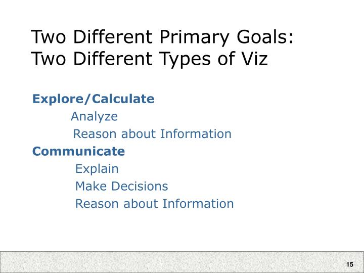 Two Different Primary Goals: