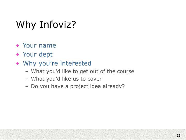Why Infoviz?