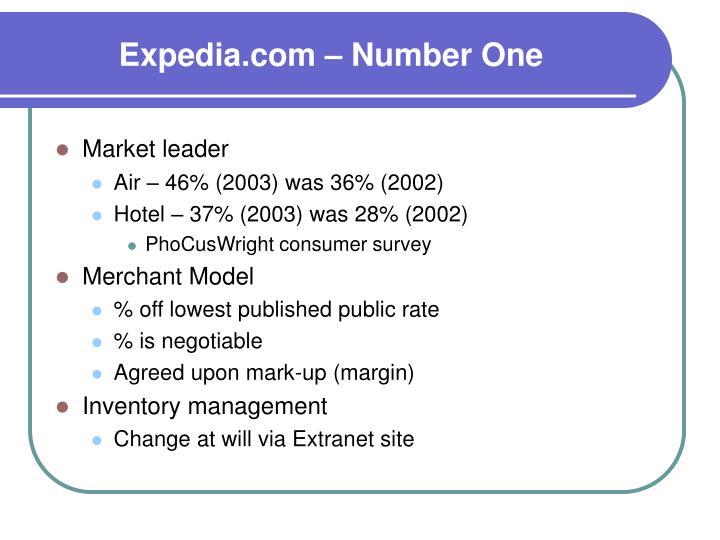Expedia.com – Number One