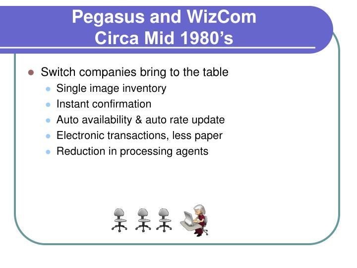 Pegasus and WizCom