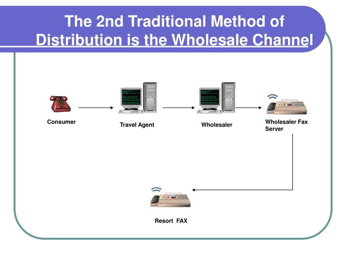 The 2nd Traditional Method of Distribution is the Wholesale Channel