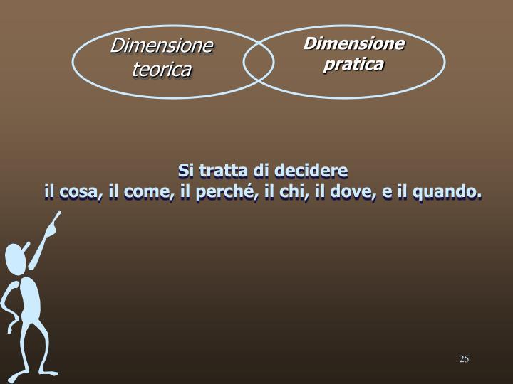 Dimensione teorica