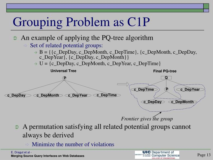 Grouping Problem as C1P