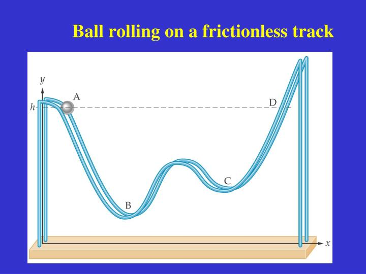 Ball rolling on a frictionless track
