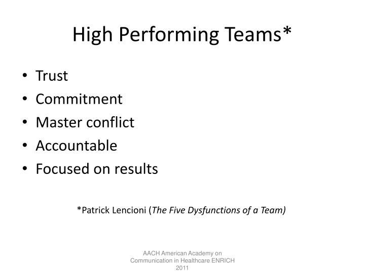 High Performing Teams*