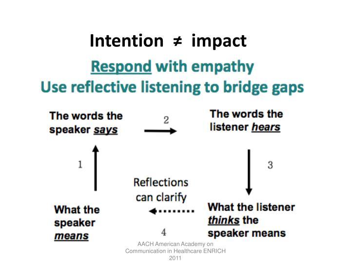 Intention  ≠  impact