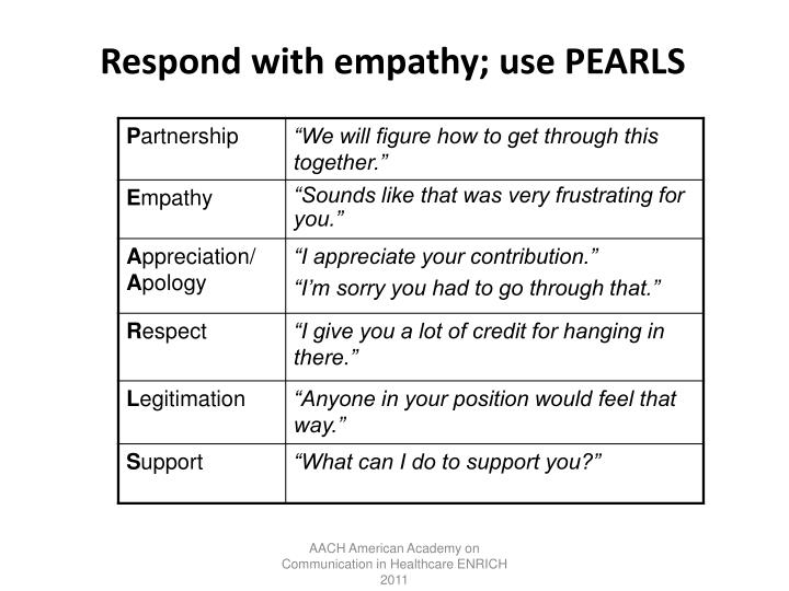 Respond with empathy; use PEARLS