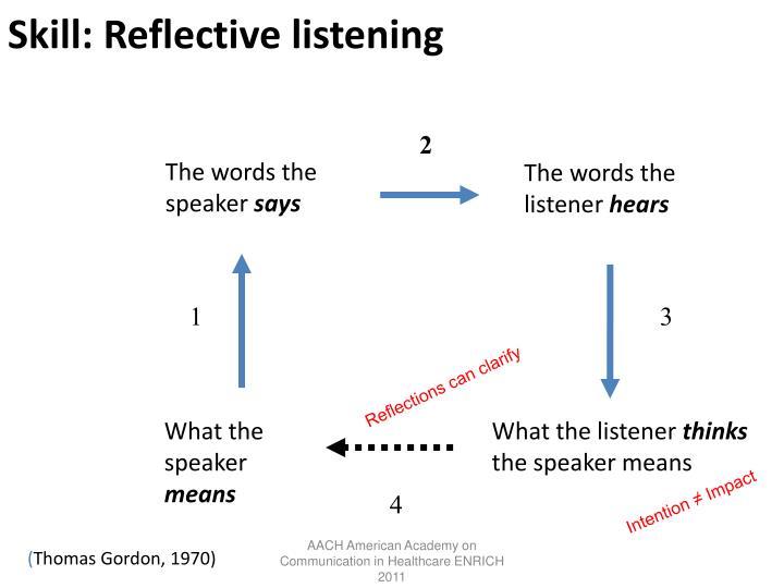 Skill: Reflective listening
