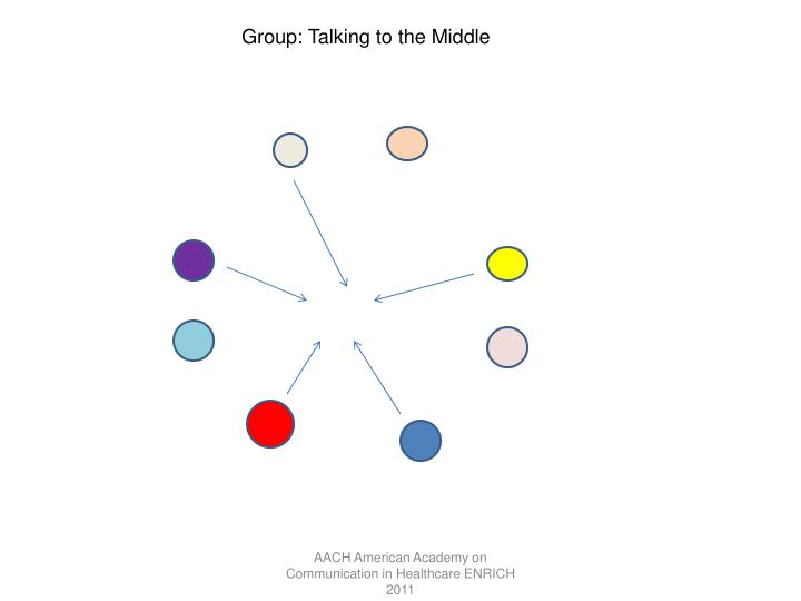 Group: Talking to the Middle