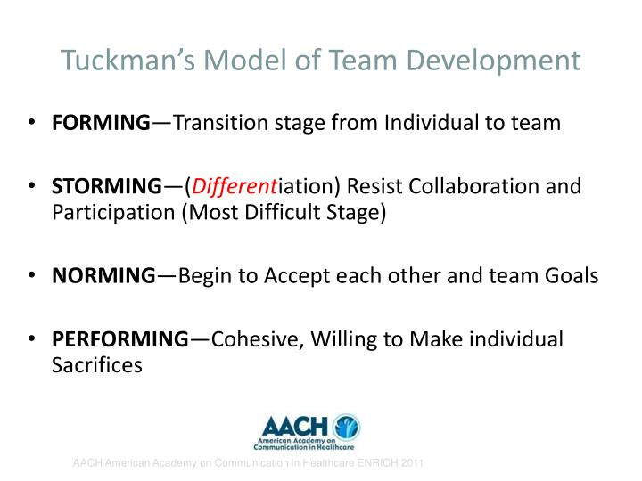 Tuckman's Model of Team Development