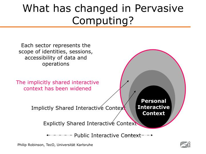 What has changed in Pervasive Computing?