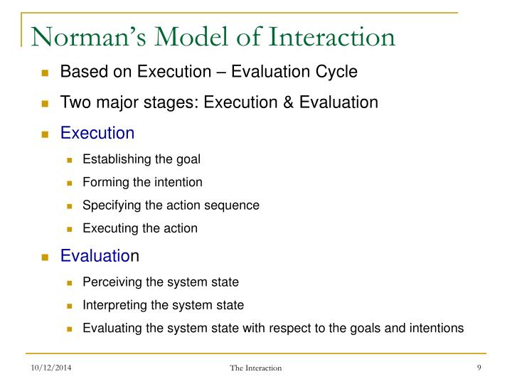 Norman's Model of Interaction