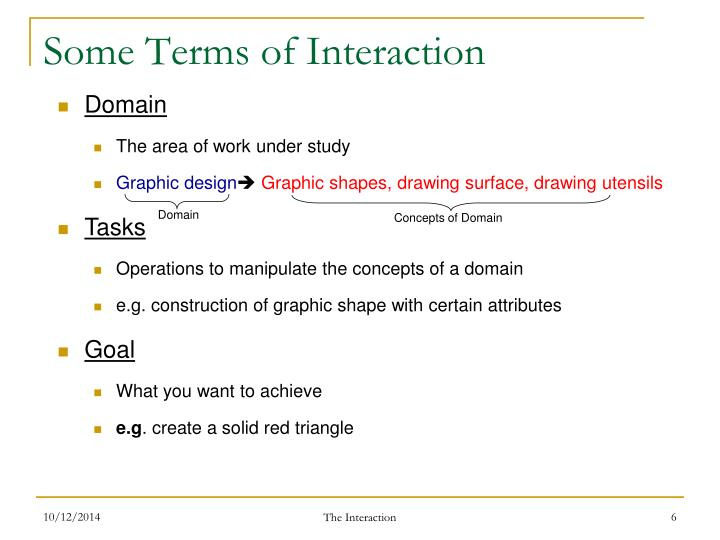 Some Terms of Interaction