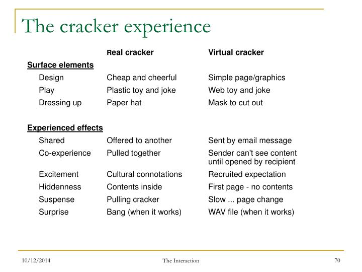 The cracker experience