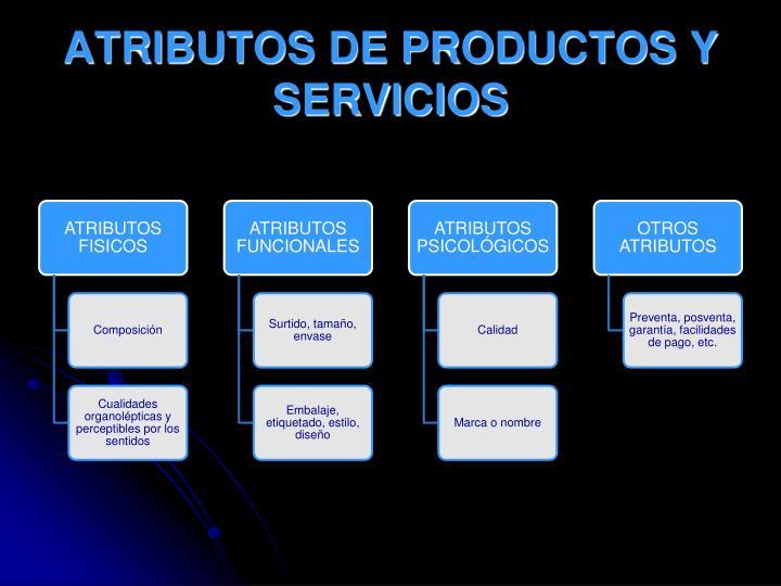 ATRIBUTOS DE PRODUCTOS Y SERVICIOS