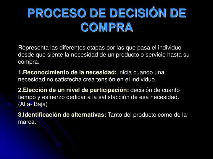 PROCESO DE DECISIÓN DE COMPRA