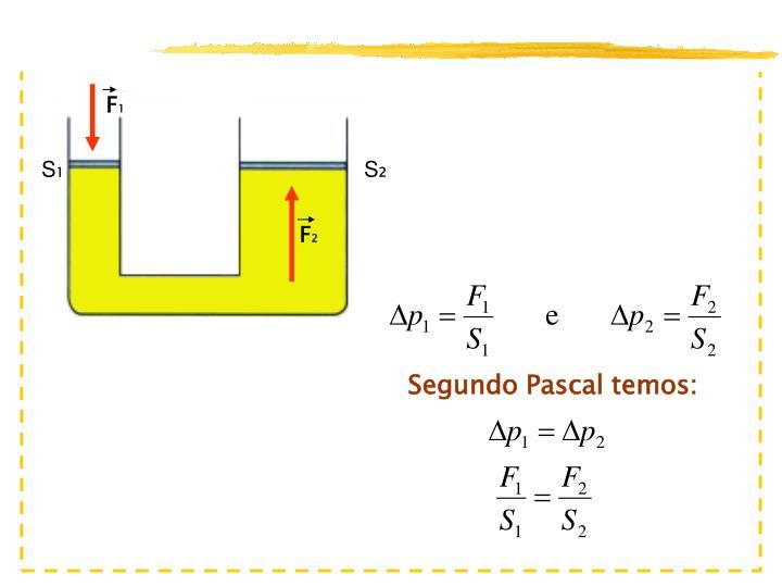 Segundo Pascal temos: