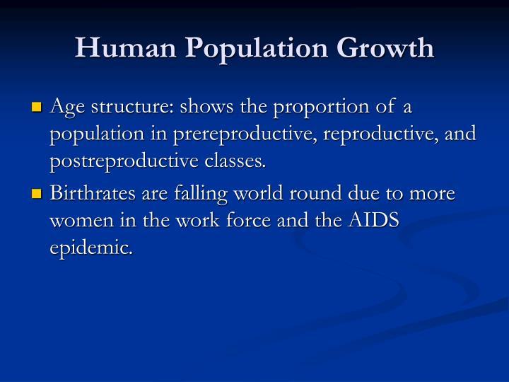 Human Population Growth