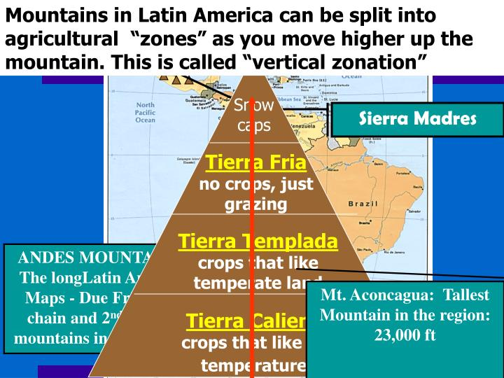 "Mountains in Latin America can be split into agricultural  ""zones"" as you move higher up the mountain. This is called ""vertical zonation"""