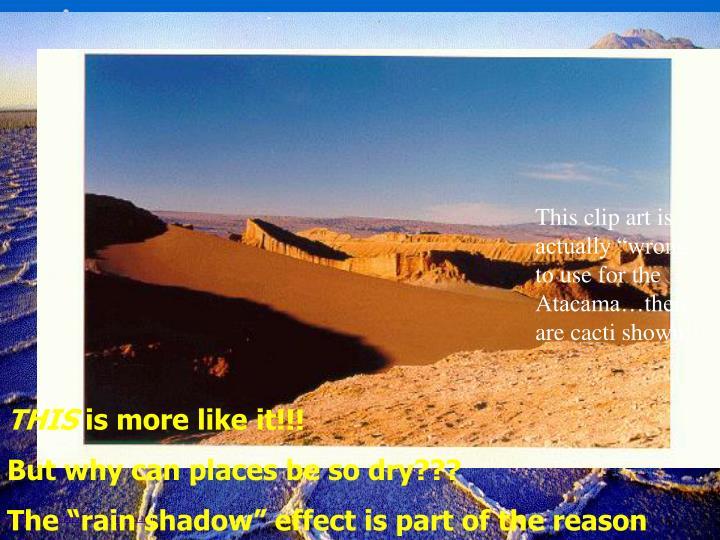 Coastal Deserts