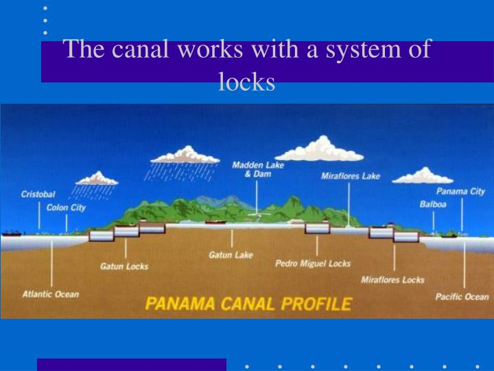 The canal works with a system of locks