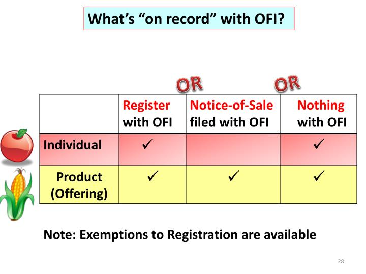 "What's ""on record"" with OFI?"