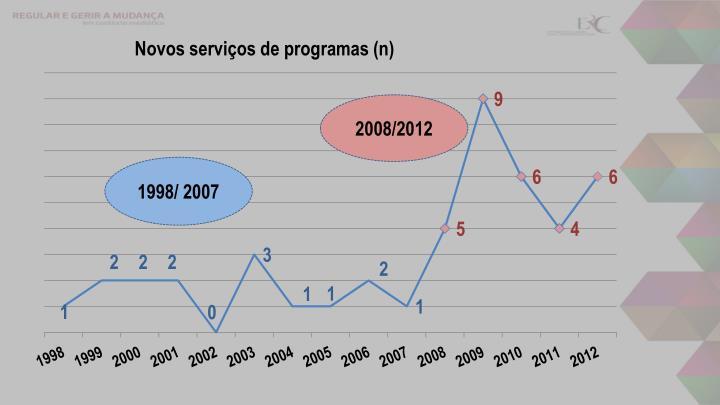 Novos serviços de programas (n)