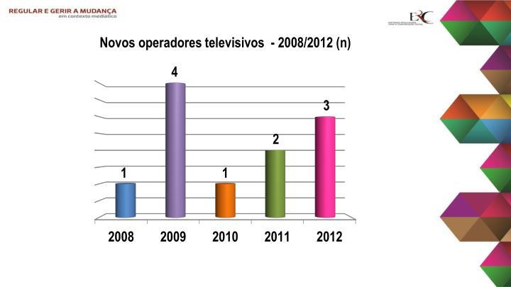 Novos operadores televisivos  - 2008/2012 (n)