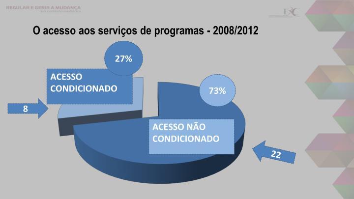 O acesso aos serviços de programas - 2008/2012