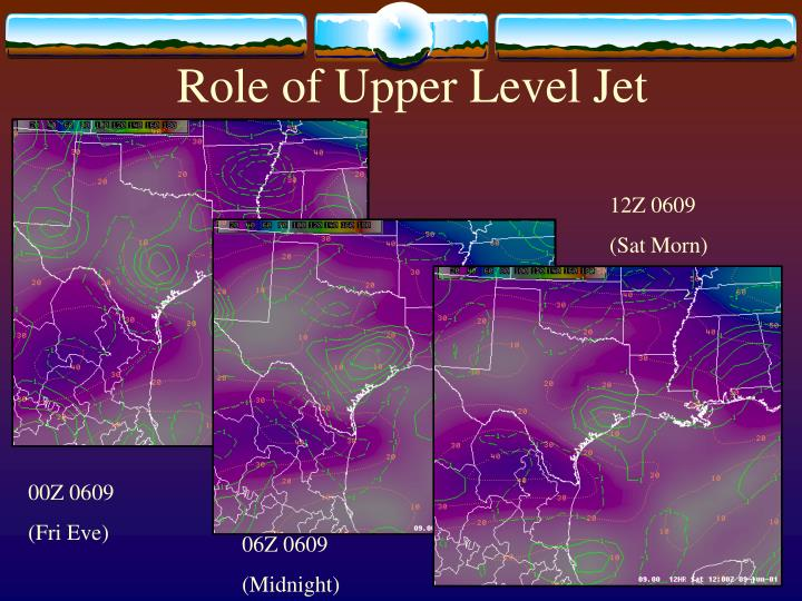 Role of Upper Level Jet