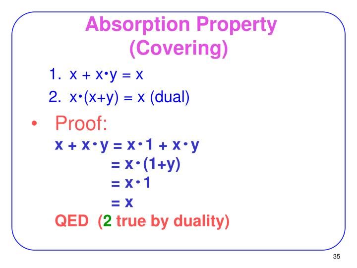 Absorption Property (Covering)