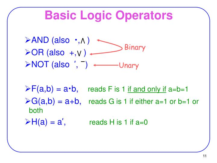 Basic Logic Operators