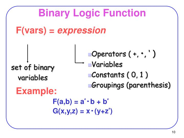 Binary Logic Function