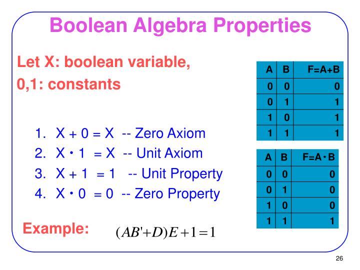 Boolean Algebra Properties