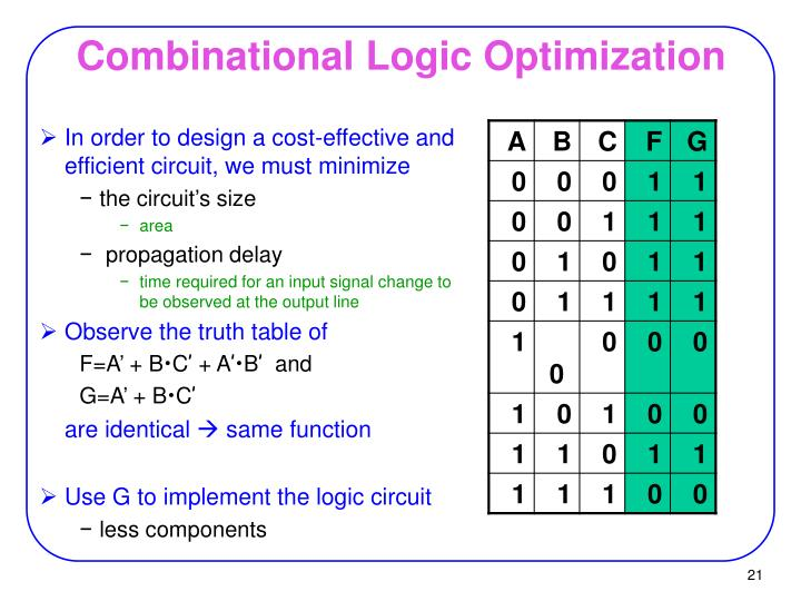 Combinational Logic Optimization