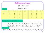 demorgan s laws