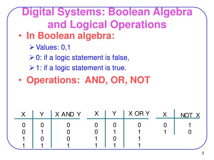 Digital systems boolean algebra and logical operations