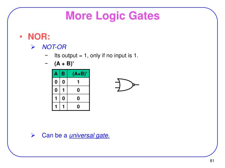 More Logic Gates