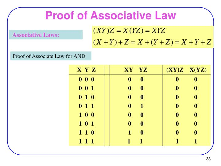 Proof of Associative Law