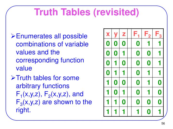 Truth Tables (revisited)
