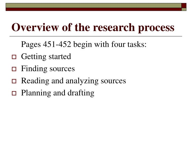 Overview of the research process