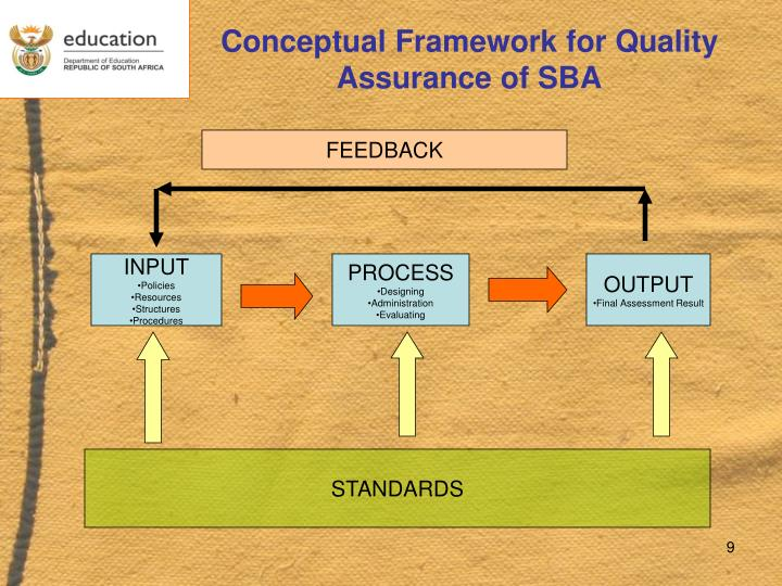 Conceptual Framework for Quality Assurance of SBA