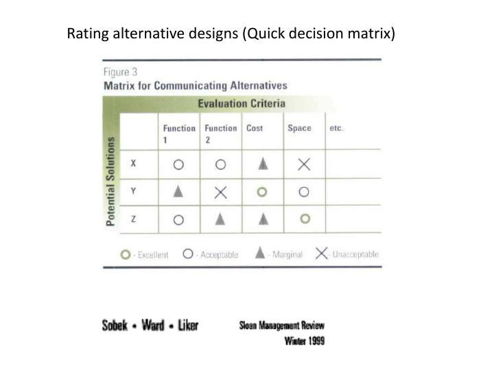 Rating alternative designs (Quick decision matrix)