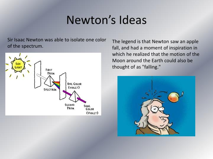 Newton's Ideas