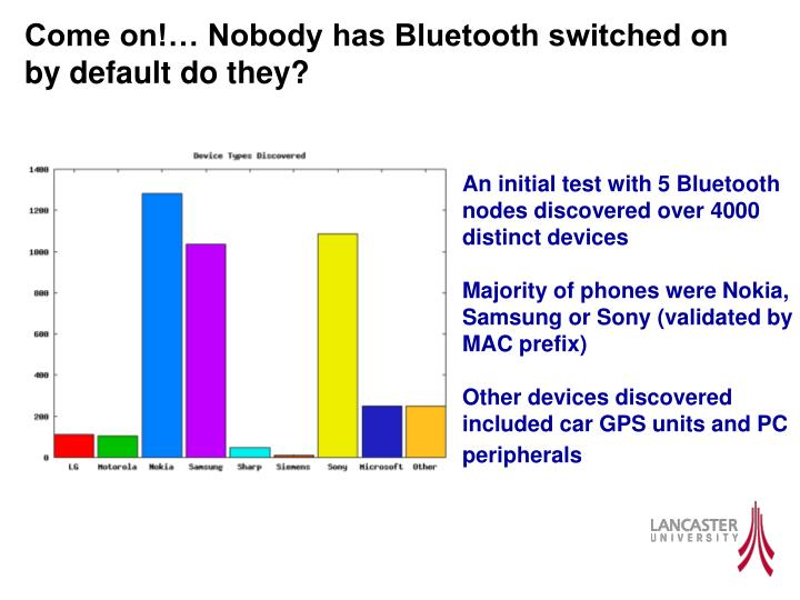 Come on!… Nobody has Bluetooth switched on by default do they?