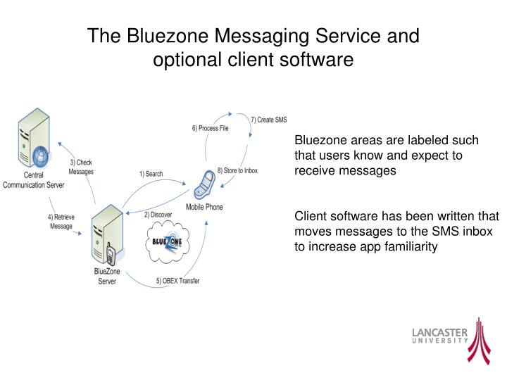 The Bluezone Messaging Service
