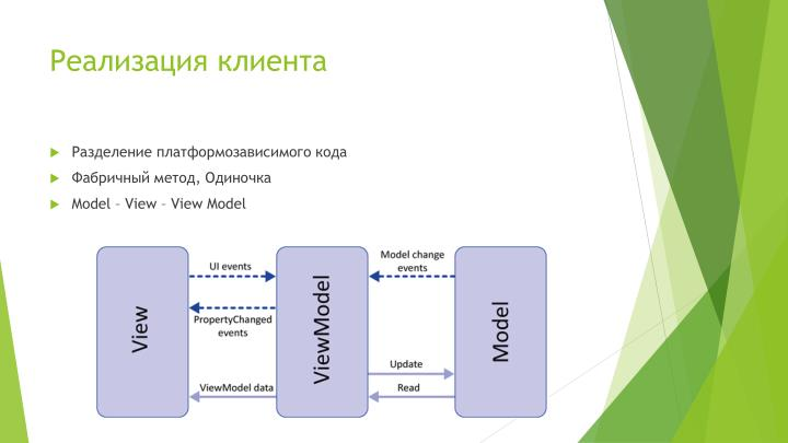 Реализация клиента