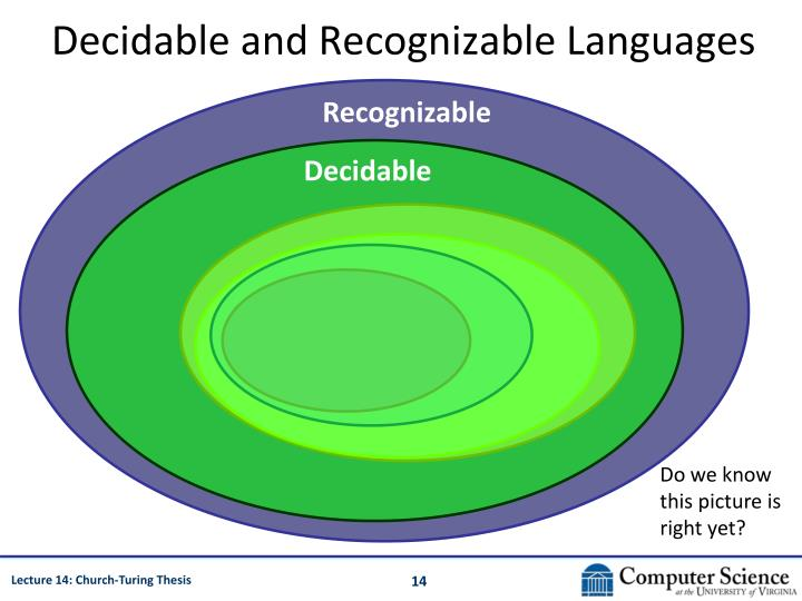 Decidable and Recognizable Languages