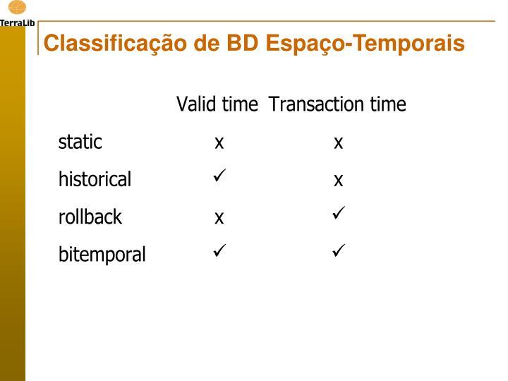 Classificação de BD Espaço-Temporais