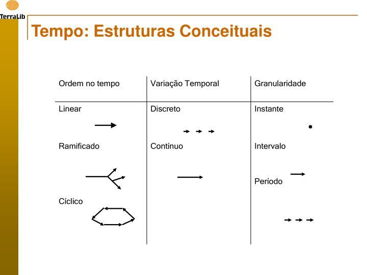 Tempo: Estruturas Conceituais